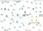 NodeXL Twitter Tweet ID List - Bhopal and Munro article Monday, 05 April 2021 at 09:23 UTC