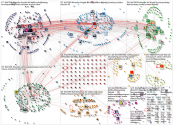 #dd1004 Twitter NodeXL SNA Map and Report for Saturday, 10 April 2021 at 08:44 UTC