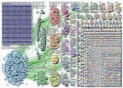 NodeXL Twitter Tweet ID List - Covid19uk - March 2021 Wednesday, 14 April 2021 at 10:58 UTC
