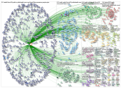 NodeXL Twitter Tweet ID List - @publichealth - reconstructed Saturday, 24 April 2021 at 09:56 UTC
