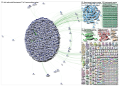 NodeXL Twitter Tweet ID List - #vaccineswork & related 23 Apr 21 Wednesday, 28 April 2021 at 07:38 U