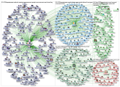 #100RepeatTweets Twitter NodeXL SNA Map and Report for Thursday, 29 April 2021 at 19:24 UTC