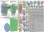 NodeXL Twitter Tweet ID List #vaccineswork & related 27 Apr 21 Sunday, 02 May 2021 at 09:22 UTC