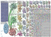 NodeXL Twitter Tweet ID List #vaccineswork &related 29 April 2021 Sunday, 02 May 2021 at 18:15 UTC