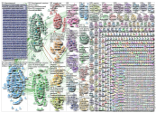 NodeXL Twitter Tweet ID List #vaccineswork &related 30 April 21 Monday, 03 May 2021 at 08:22 UTC