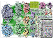 NodeXL Twitter Tweet ID List #FOAMed &al 11-20 April 2021 Sunday, 09 May 2021 at 12:27 UTC