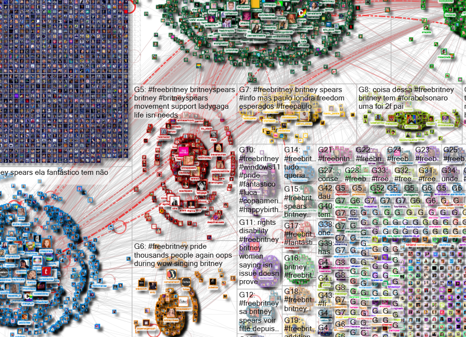 #FreeBritney Twitter NodeXL SNA Map and Report for Monday, 28 June 2021 at 08:29 UTC