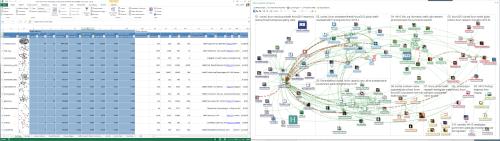 NodeXL Graph Gallery: About NodeXL